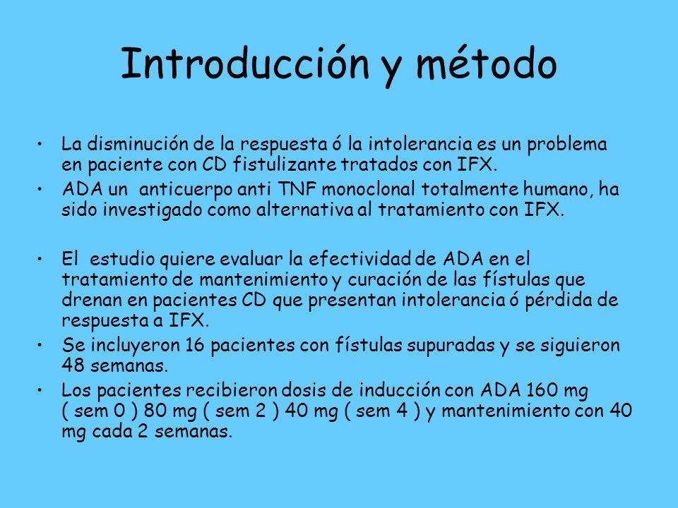 Introducción y método La disminución de la respuesta ó la intolerancia es un problema en paciente con CD fistulizante tratados con IFX. ADA un anticue