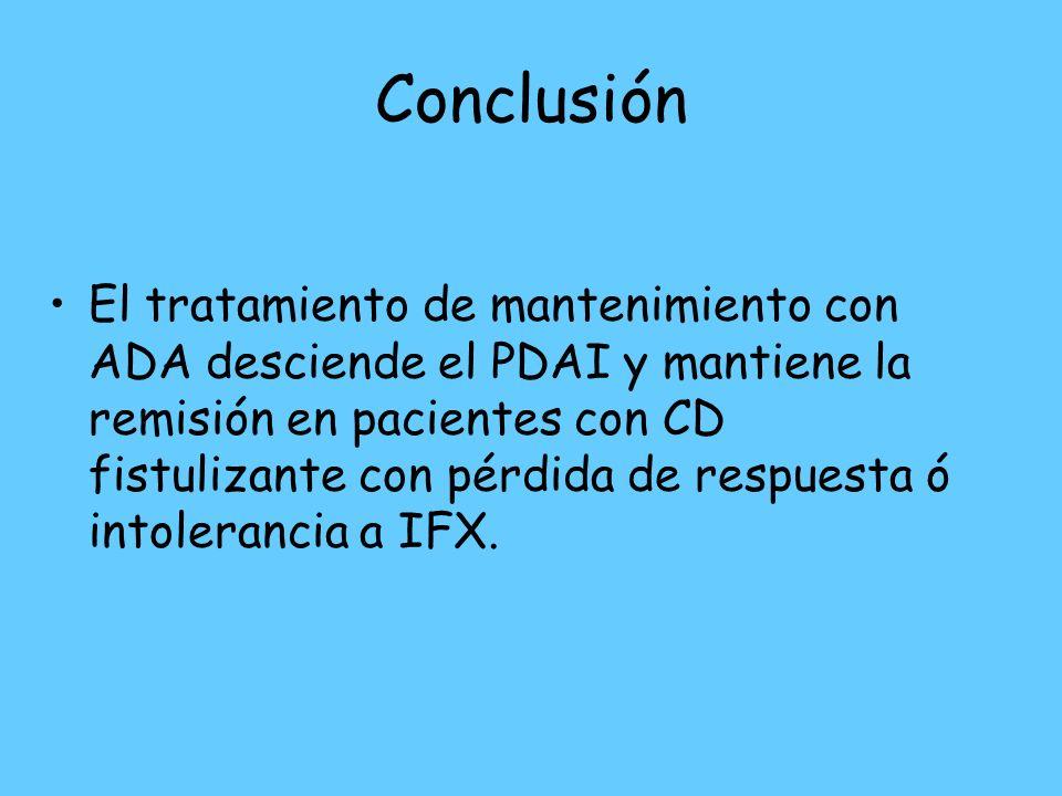 Conclusión El tratamiento de mantenimiento con ADA desciende el PDAI y mantiene la remisión en pacientes con CD fistulizante con pérdida de respuesta