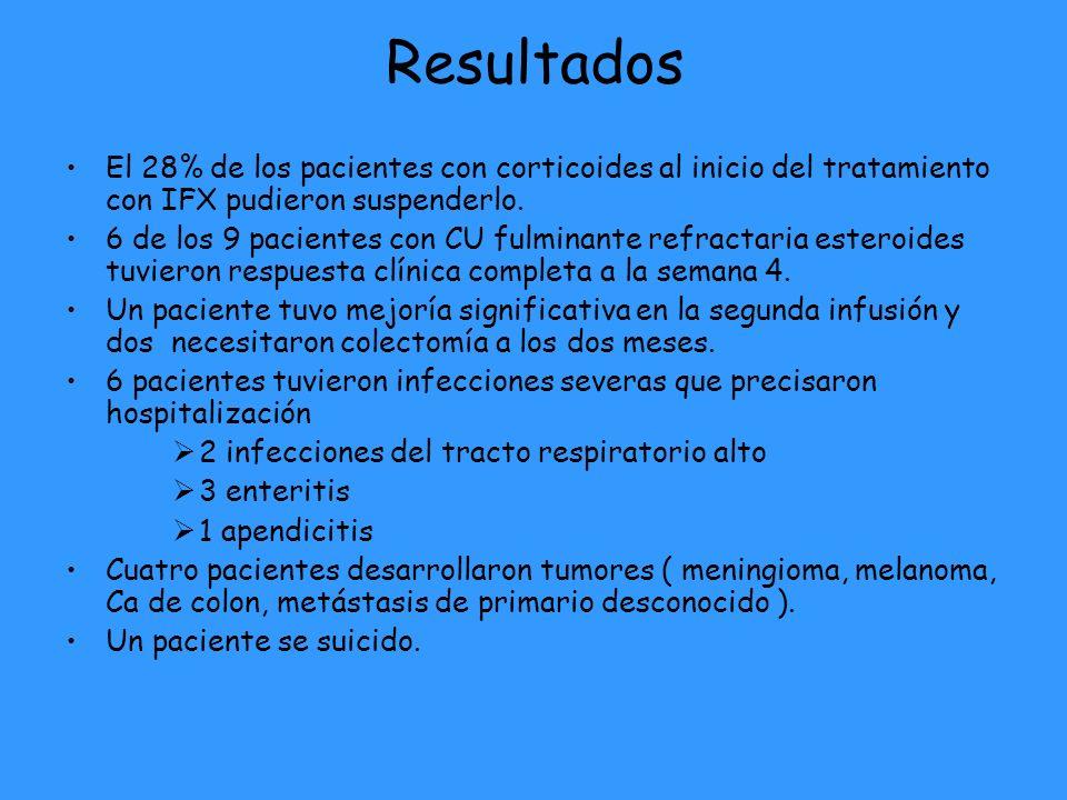 Conclusiones Con una media de seguimiento de 2,5 años, el 18 % de los pacientes tratados con IFX por CU moderada-fulminante necesitaron colectomía.