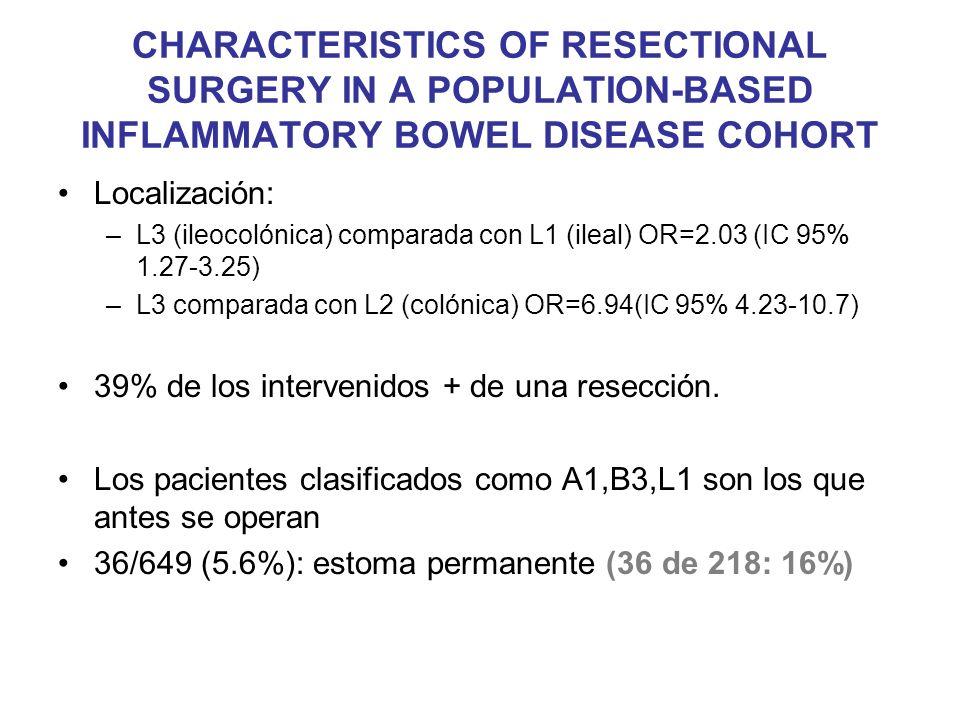 Localización: –L3 (ileocolónica) comparada con L1 (ileal) OR=2.03 (IC 95% 1.27-3.25) –L3 comparada con L2 (colónica) OR=6.94(IC 95% 4.23-10.7) 39% de