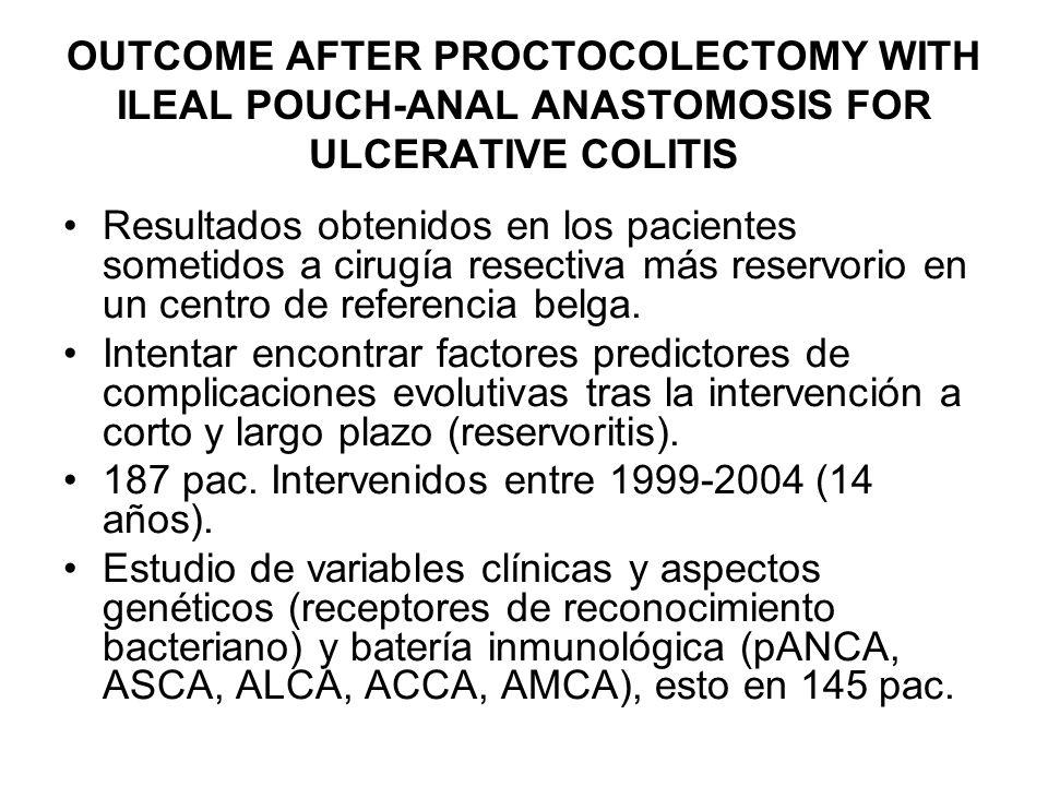 Resultados obtenidos en los pacientes sometidos a cirugía resectiva más reservorio en un centro de referencia belga. Intentar encontrar factores predi