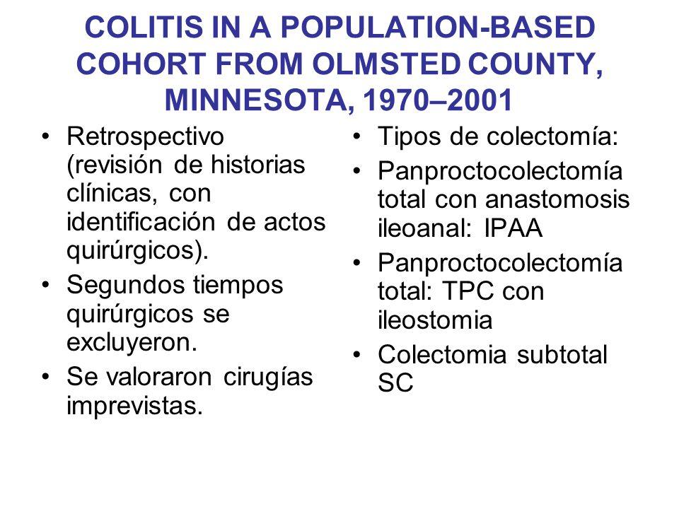 COLITIS IN A POPULATION-BASED COHORT FROM OLMSTED COUNTY, MINNESOTA, 1970–2001 Retrospectivo (revisión de historias clínicas, con identificación de ac