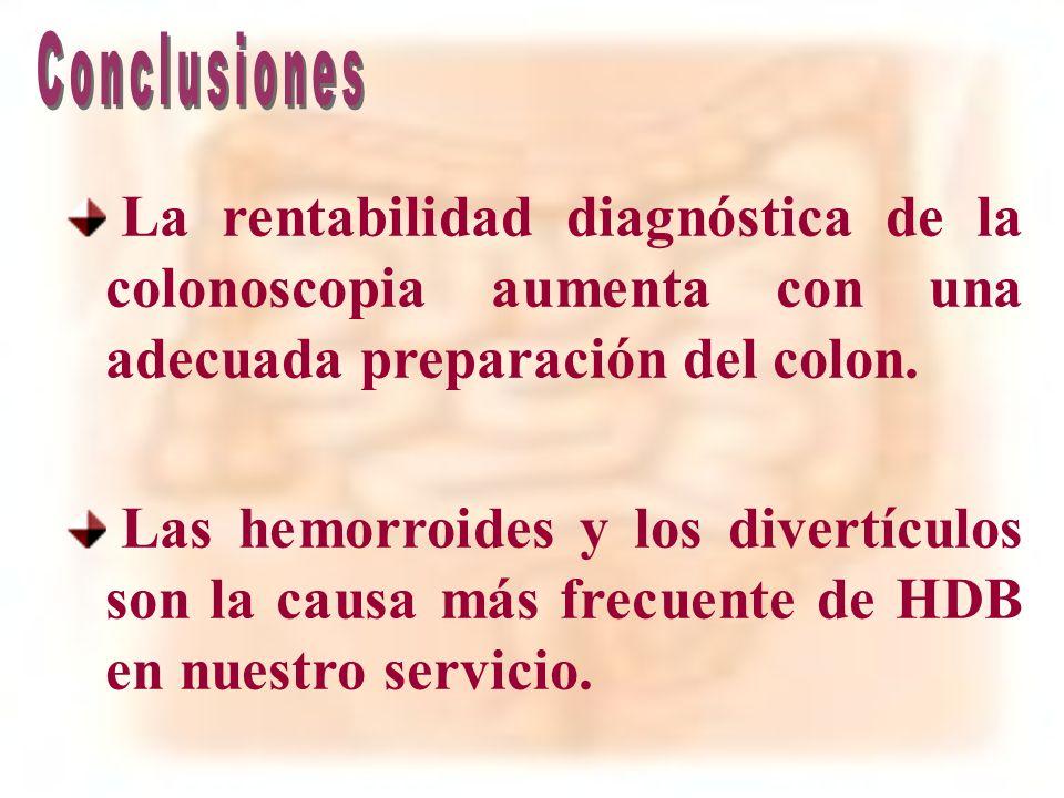 La rentabilidad diagnóstica de la colonoscopia aumenta con una adecuada preparación del colon. Las hemorroides y los divertículos son la causa más fre