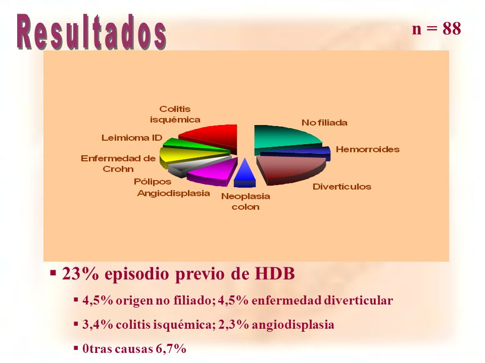 n = 88 MC: 59 rectorragia; 27 hematoquecia Otros síntomas: 36% dolor abdominal 19,3% síntomas vegetativos 8% síndrome constitucional Hemoglobina: 10,09 ± 2,8 (4,9 – 16,3) VCM: 87,5 ± 8,9 (63 – 111) Precisaron tranfusión 38 pacientes (43,2%) [2 unidades de hematíes]