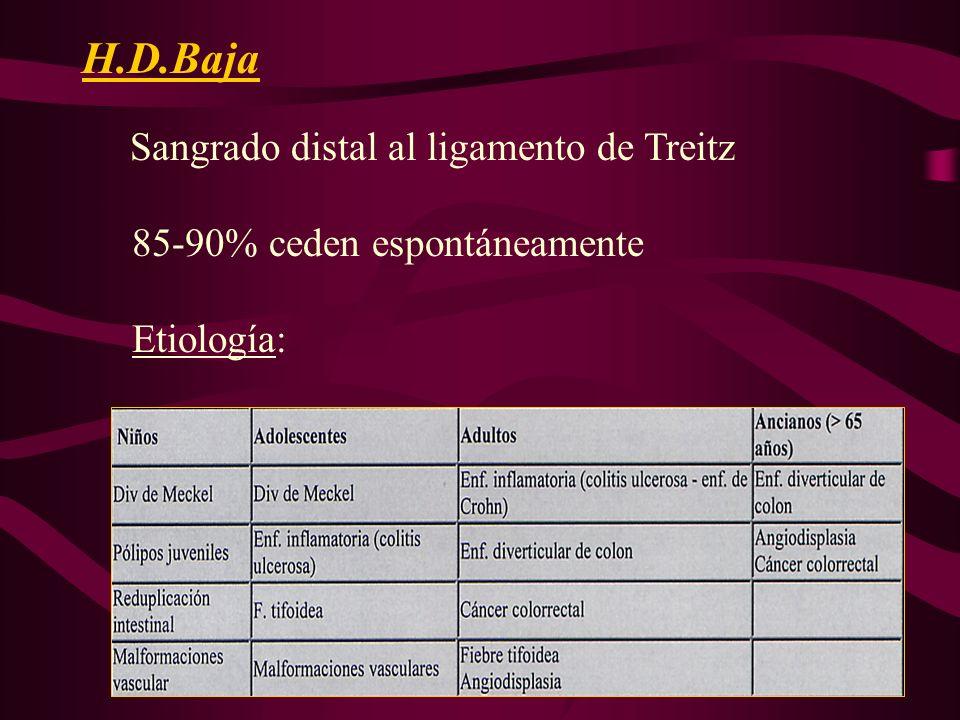 H.D.Baja Sangrado distal al ligamento de Treitz 85-90% ceden espontáneamente Etiología: