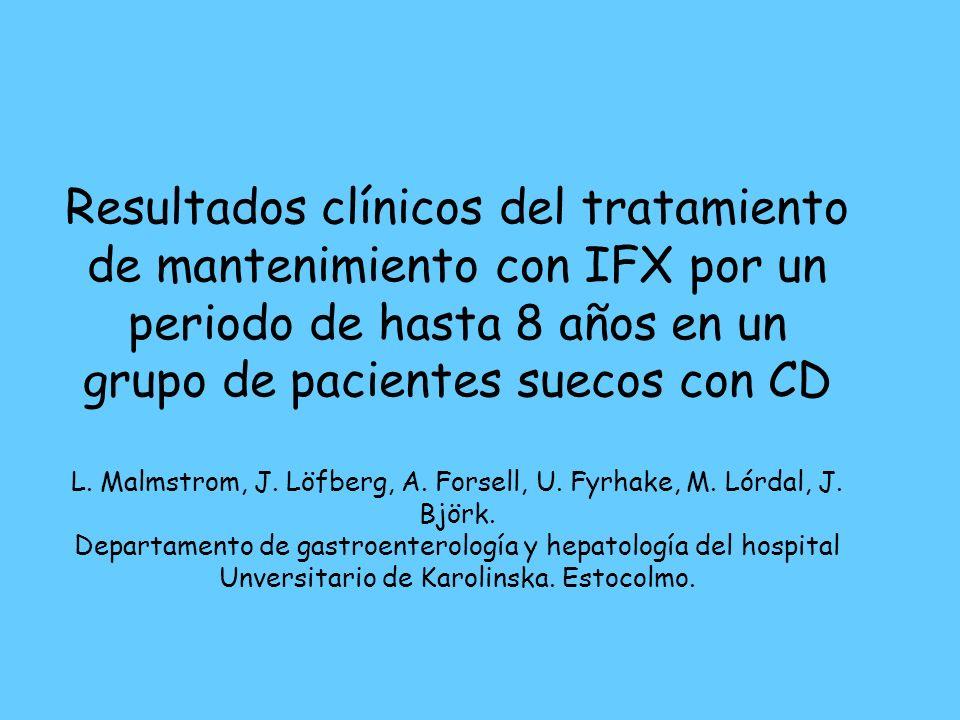 Resultados clínicos del tratamiento de mantenimiento con IFX por un periodo de hasta 8 años en un grupo de pacientes suecos con CD L. Malmstrom, J. Lö