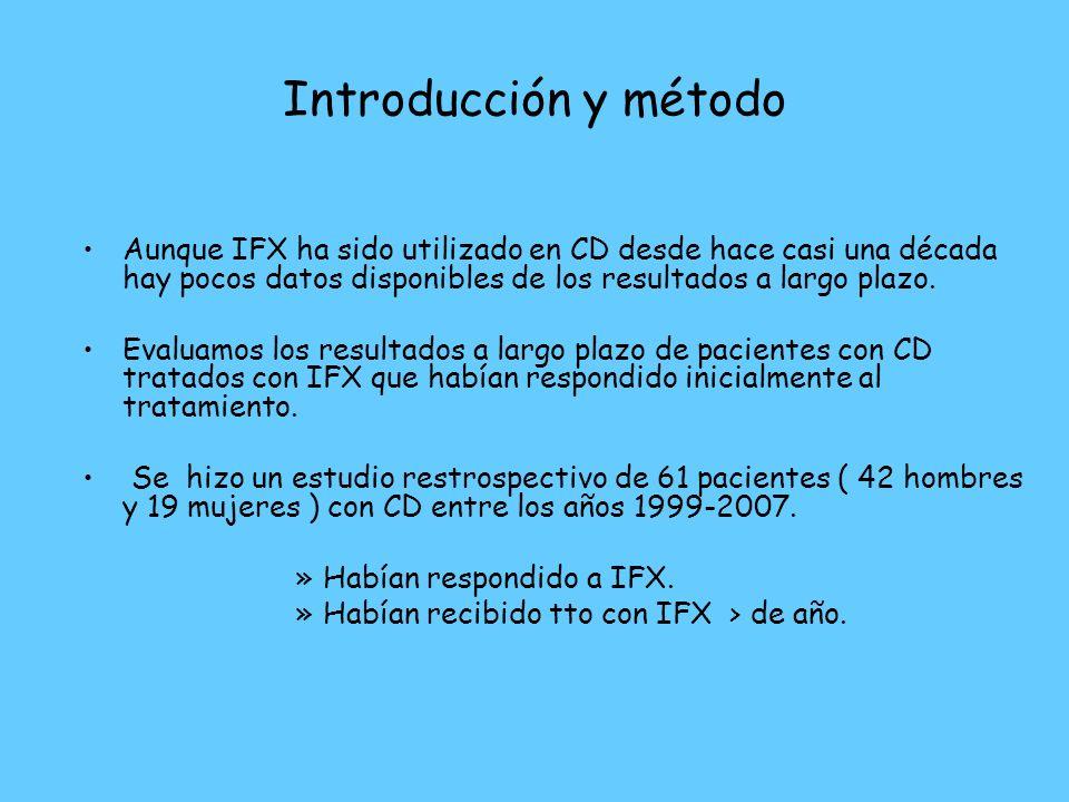 Introducción y método Aunque IFX ha sido utilizado en CD desde hace casi una década hay pocos datos disponibles de los resultados a largo plazo.