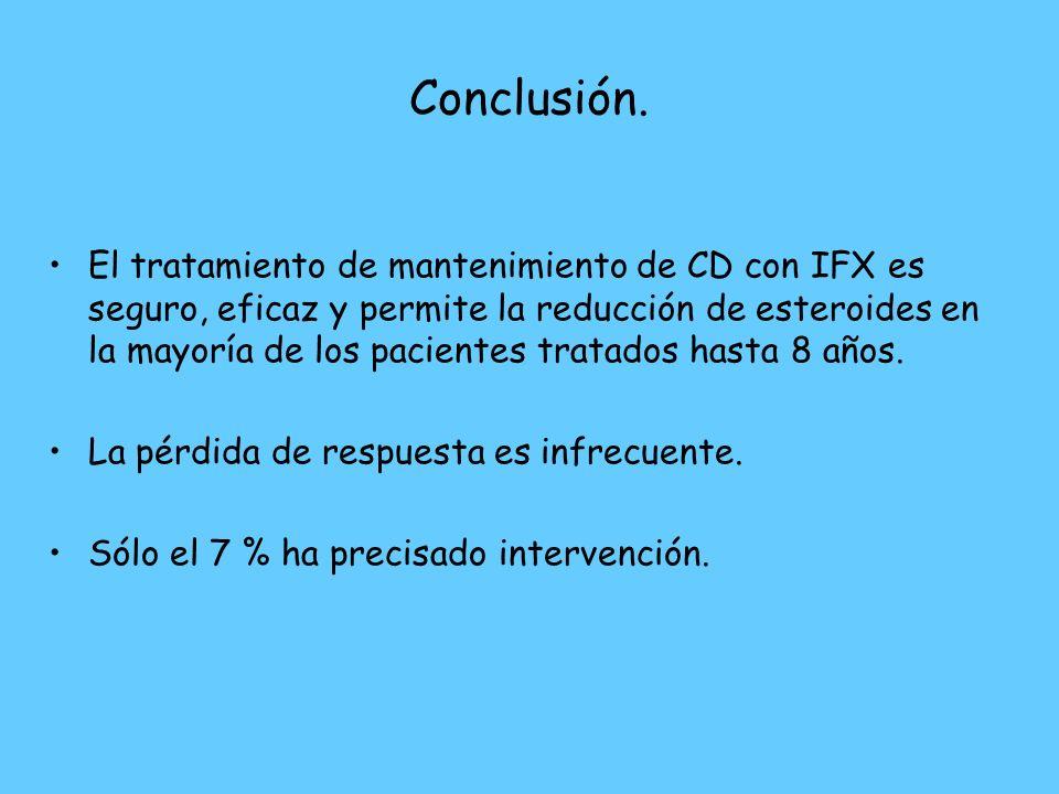 Conclusión. El tratamiento de mantenimiento de CD con IFX es seguro, eficaz y permite la reducción de esteroides en la mayoría de los pacientes tratad