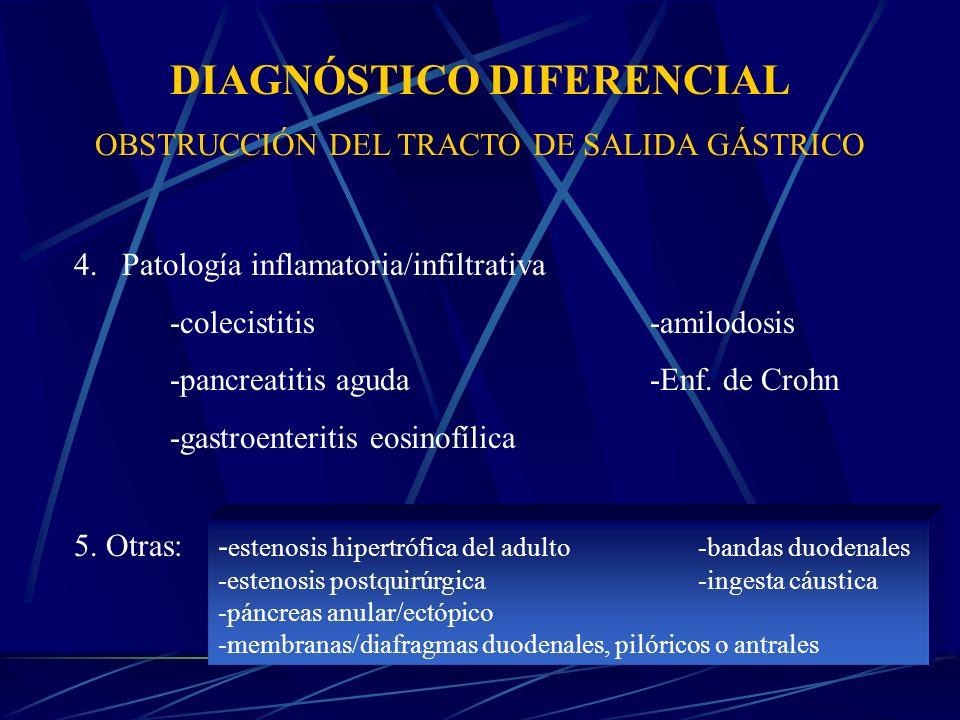 DIAGNÓSTICO DIFERENCIAL 4.Patología inflamatoria/infiltrativa -colecistitis-amilodosis -pancreatitis aguda-Enf.
