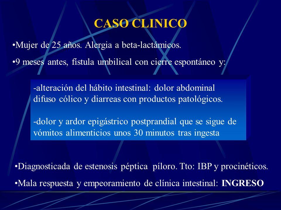 CASO CLINICO Mujer de 25 años.Alergia a beta-lactámicos.