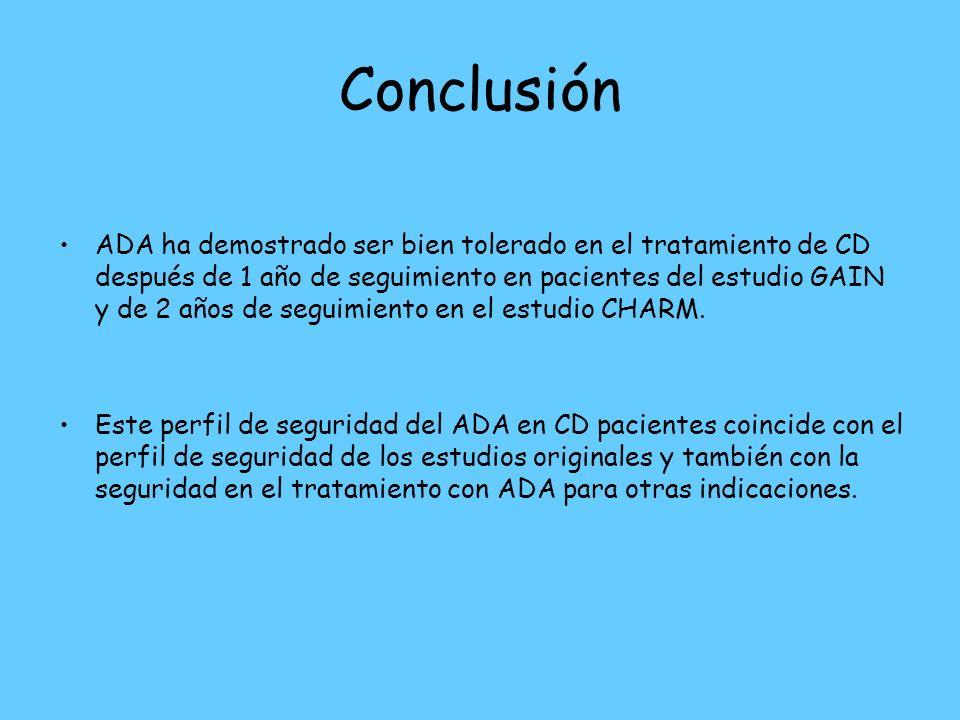 Conclusión ADA ha demostrado ser bien tolerado en el tratamiento de CD después de 1 año de seguimiento en pacientes del estudio GAIN y de 2 años de seguimiento en el estudio CHARM.