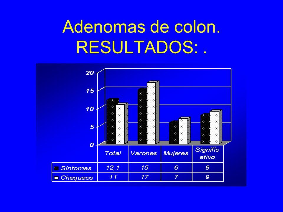 Adenomas de colon. RESULTADOS:.