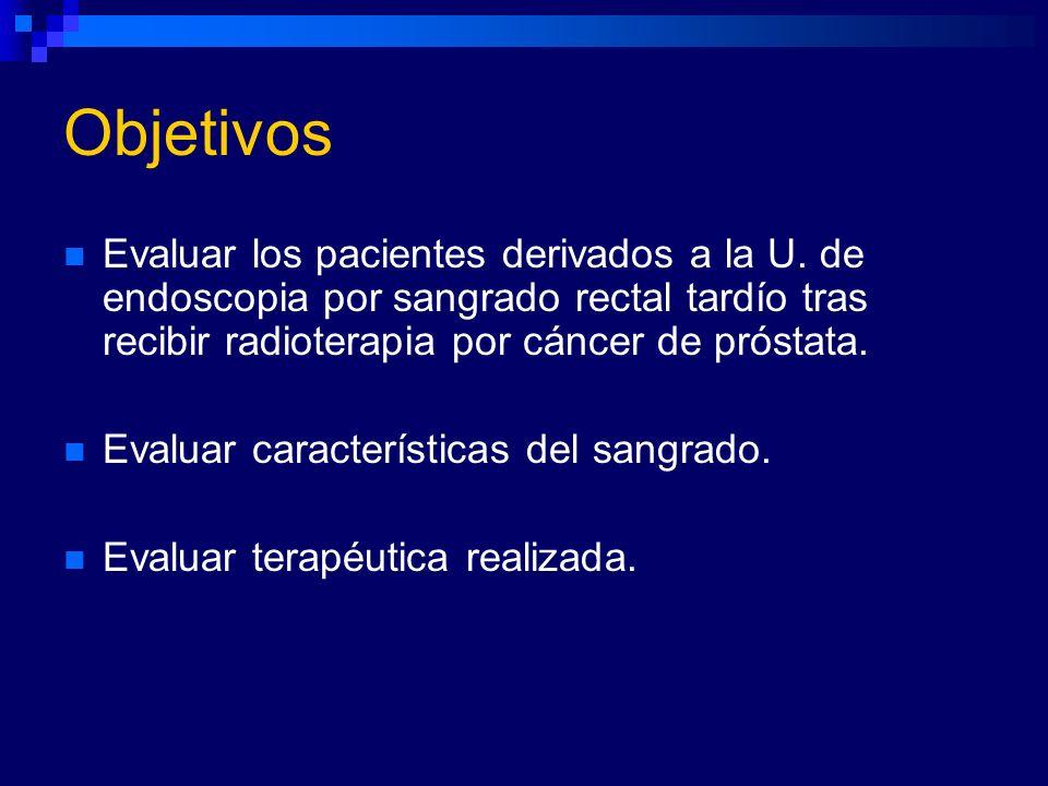 Metodología Desde Agosto 2003 hasta Junio 2005.Trece pacientes.