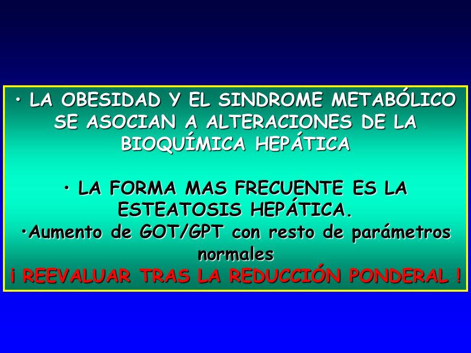 LA OBESIDAD Y EL SINDROME METABÓLICO SE ASOCIAN A ALTERACIONES DE LA BIOQUÍMICA HEPÁTICA LA OBESIDAD Y EL SINDROME METABÓLICO SE ASOCIAN A ALTERACIONES DE LA BIOQUÍMICA HEPÁTICA LA FORMA MAS FRECUENTE ES LA ESTEATOSIS HEPÁTICA.