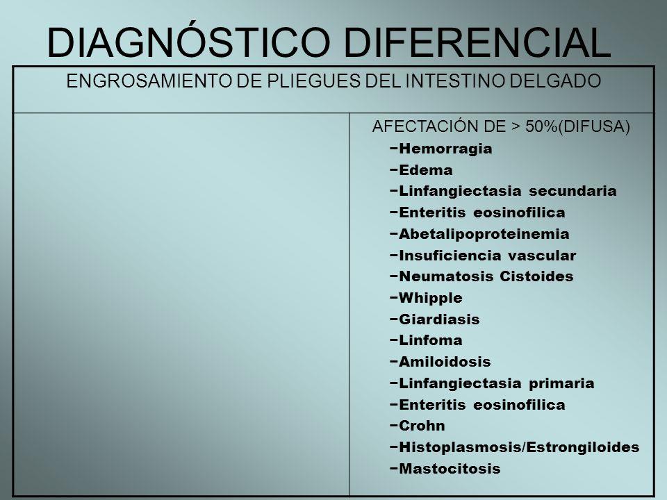 DIAGNÓSTICO DIFERENCIAL ENGROSAMIENTO DE PLIEGUES DEL INTESTINO DELGADO AFECTACIÓN DE > 50%(DIFUSA) Hemorragia Edema Linfangiectasia secundaria Enteri