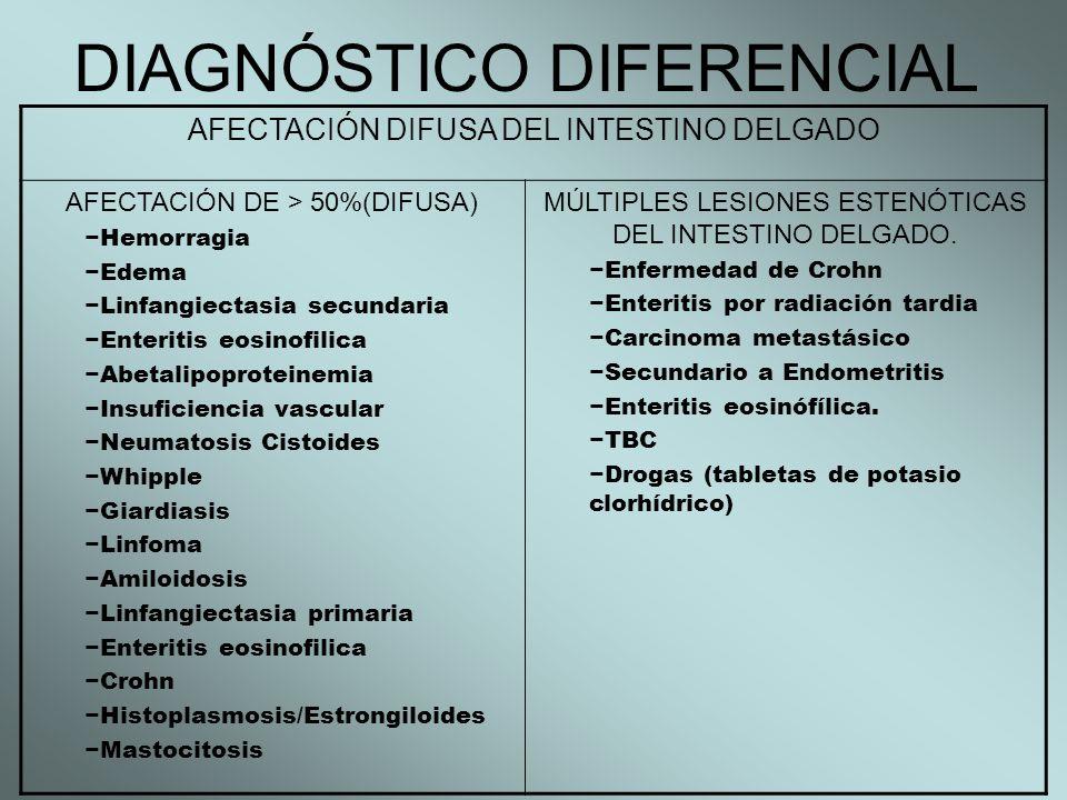 DIAGNÓSTICO DIFERENCIAL AFECTACIÓN DIFUSA DEL INTESTINO DELGADO AFECTACIÓN DE > 50%(DIFUSA) Hemorragia Edema Linfangiectasia secundaria Enteritis eosi