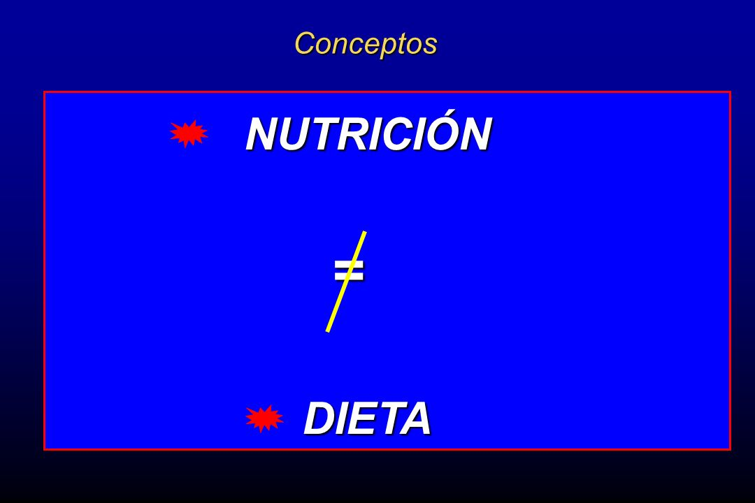Albumina < 3 g/l Pérdida de peso > 5 -10% Grupo de riesgo 2 de 3 (+) Iniciar Soporte Nutricional VALORACIÓN NUTRICIONAL … desde un punto de vista práctico: