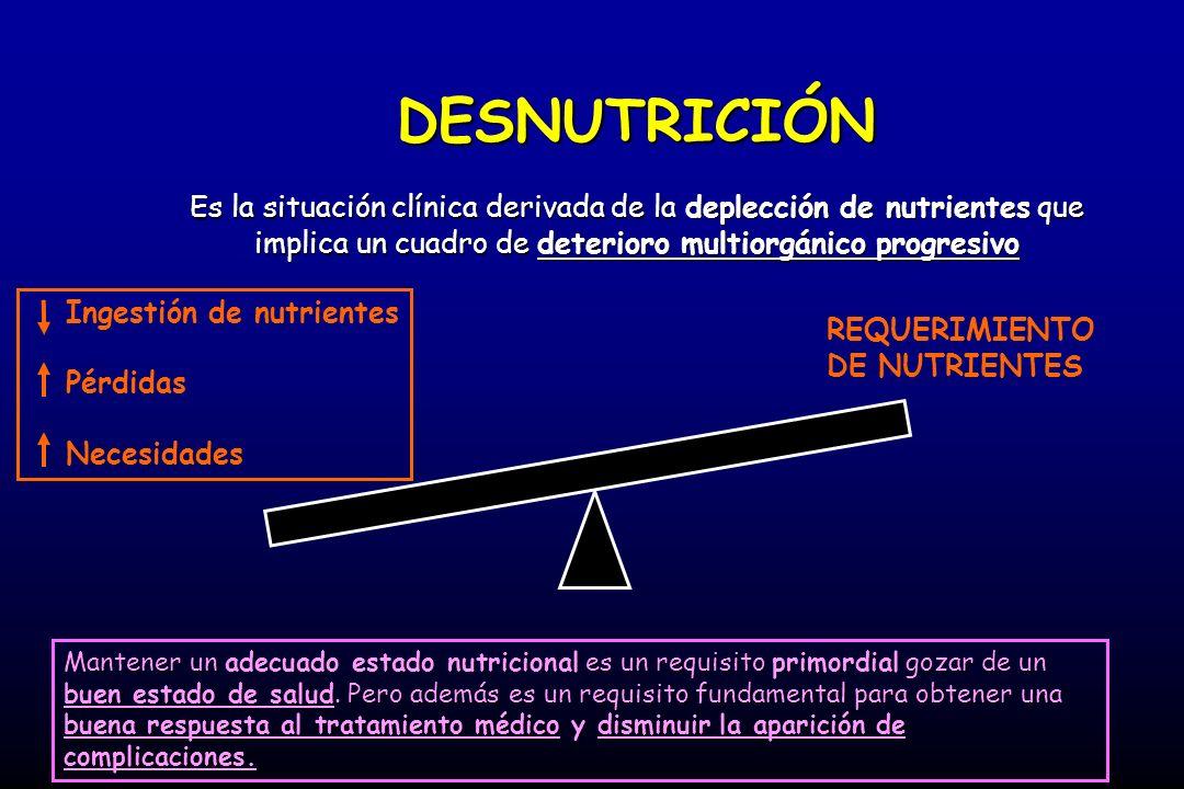 CAUSAS de DESNUTRICIÓN CAUSAS de DESNUTRICIÓN DISMINUCIÓN DE LA INGESTA Factores socio-económicos Ayuno voluntario Ayuno involuntario AUMENTO DE PERDIDASNauseas/VómitosMalabsoción AUMENTO DE REQUERIMIENTOS FisiológicosPatológicos DESNUTRICIÓN Pérdida crítica de masa y función corporal