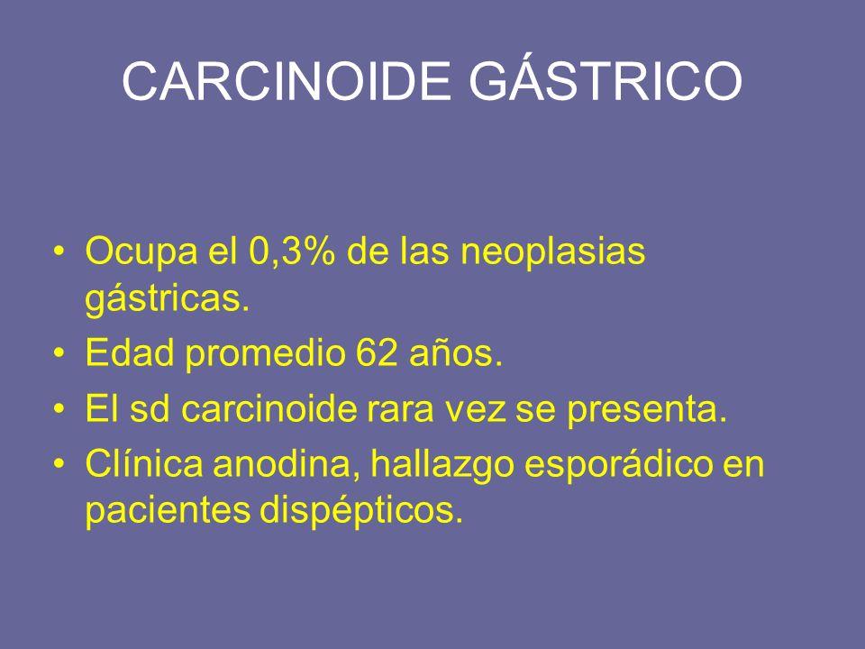 CARCINOIDE GÁSTRICO Ocupa el 0,3% de las neoplasias gástricas. Edad promedio 62 años. El sd carcinoide rara vez se presenta. Clínica anodina, hallazgo
