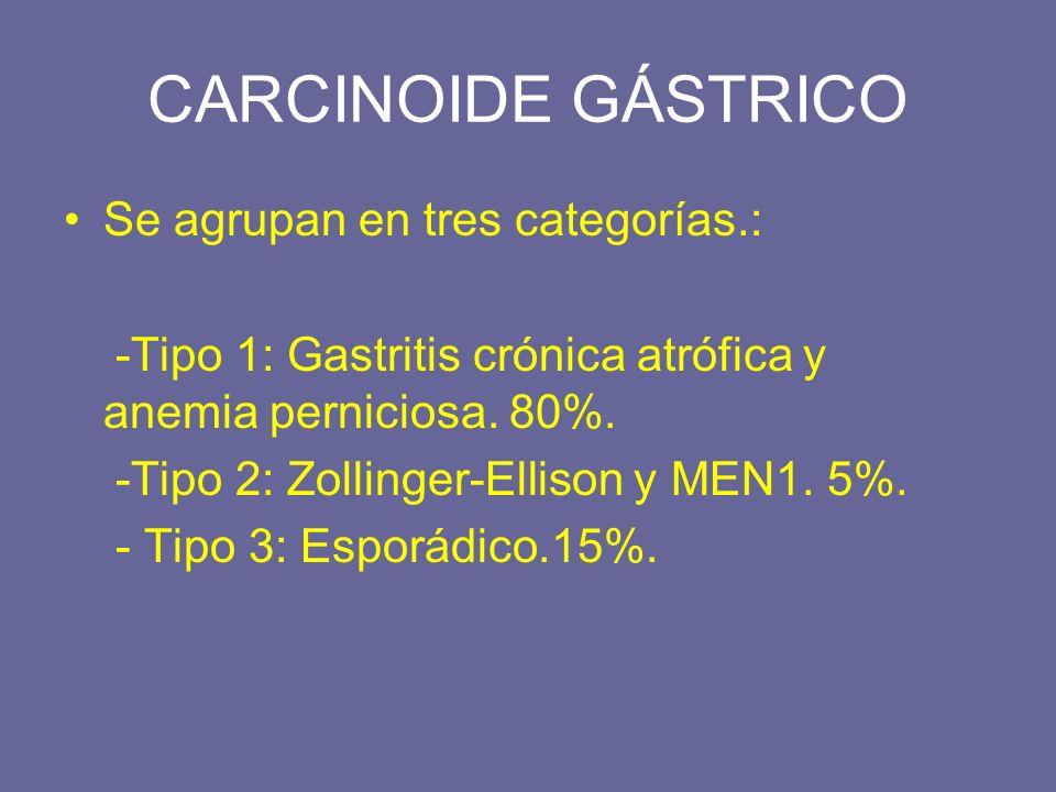 Se agrupan en tres categorías.: -Tipo 1: Gastritis crónica atrófica y anemia perniciosa. 80%. -Tipo 2: Zollinger-Ellison y MEN1. 5%. - Tipo 3: Esporád