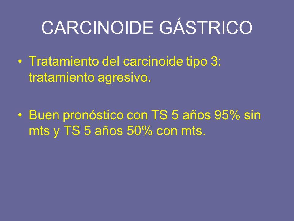 Tratamiento del carcinoide tipo 3: tratamiento agresivo. Buen pronóstico con TS 5 años 95% sin mts y TS 5 años 50% con mts.