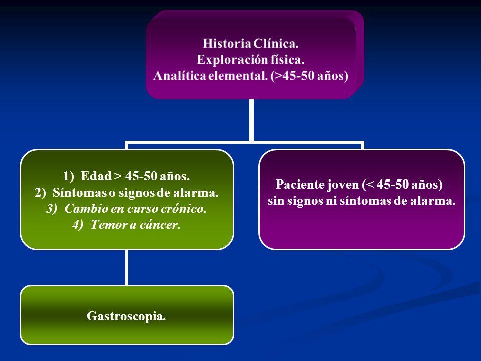 Historia Clínica. Exploración física. Analítica elemental. (>45-50 años) 1)Edad > 45-50 años. 2)Síntomas o signos de alarma. 3)Cambio en curso crónico