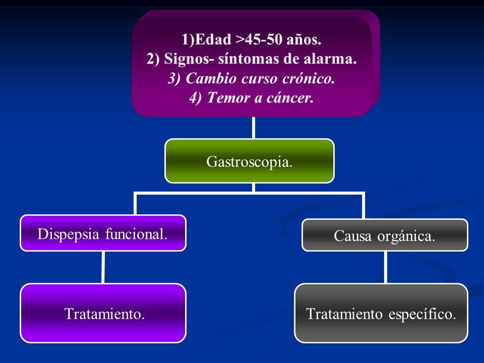 1)Edad >45-50 años. 2) Signos- síntomas de alarma. 3) Cambio curso crónico. 4) Temor a cáncer. Gastroscopia. Dispepsia funcional. Tratamiento. Causa o