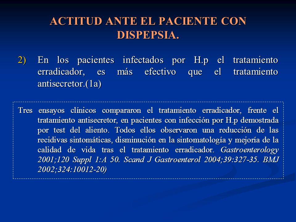 ACTITUD ANTE EL PACIENTE CON DISPEPSIA. 2)En los pacientes infectados por H.p el tratamiento erradicador, es más efectivo que el tratamiento antisecre