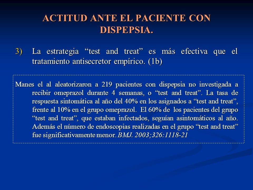 ACTITUD ANTE EL PACIENTE CON DISPEPSIA. 3)La estrategia test and treat es más efectiva que el tratamiento antisecretor empírico. (1b) Manes el al alea