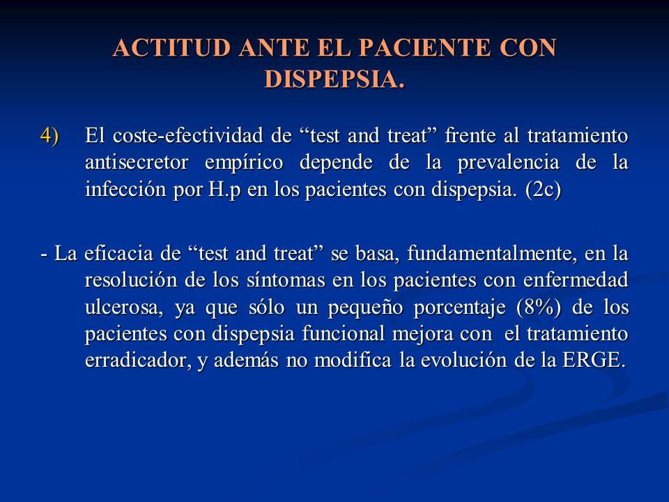 ACTITUD ANTE EL PACIENTE CON DISPEPSIA. 4)El coste-efectividad de test and treat frente al tratamiento antisecretor empírico depende de la prevalencia