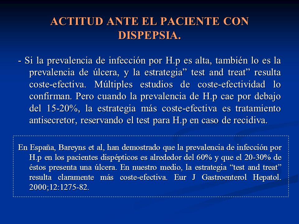 ACTITUD ANTE EL PACIENTE CON DISPEPSIA. - Si la prevalencia de infección por H.p es alta, también lo es la prevalencia de úlcera, y la estrategia test