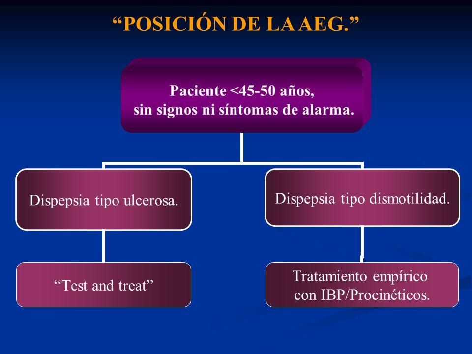 Paciente <45-50 años, sin signos ni síntomas de alarma. Dispepsia tipo dismotilidad. Tratamiento empírico con IBP/Procinéticos. Dispepsia tipo ulceros