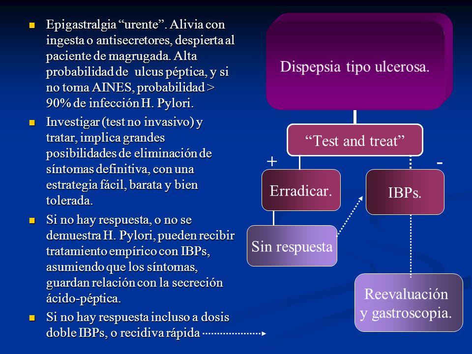 Dispepsia tipo ulcerosa. Test and treat Erradicar. Sin respuesta IBPs. Reevaluación y gastroscopia. Epigastralgia urente. Alivia con ingesta o antisec