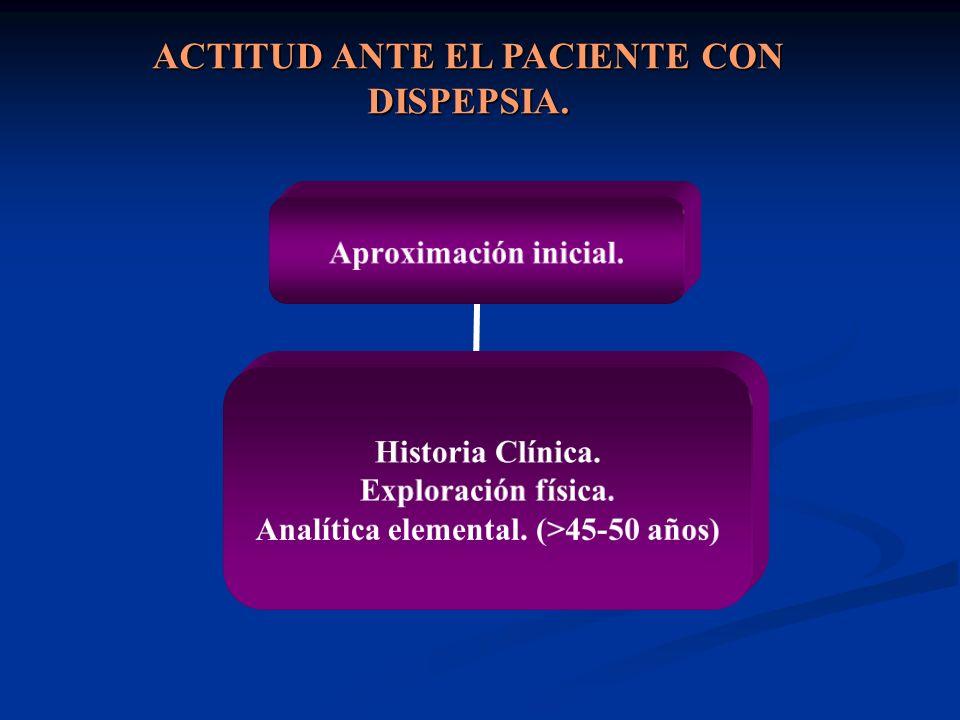 HISTORIA CLÍNICA Y EXPLORACIÓN FÍSICA: HISTORIA CLÍNICA Y EXPLORACIÓN FÍSICA: EDAD: >98% con dispepsia a los que se descubre lesión maligna, son mayores de 45 años.