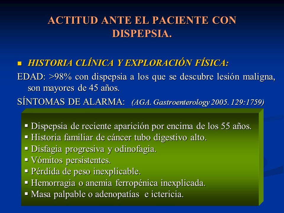 Dispepsia tipo ulcerosa.Test and treat Erradicar.