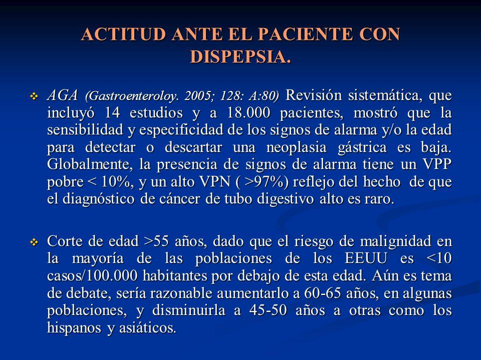 ACTITUD ANTE EL PACIENTE CON DISPEPSIA. AGA (Gastroenteroloy. 2005; 128: A:80) Revisión sistemática, que incluyó 14 estudios y a 18.000 pacientes, mos