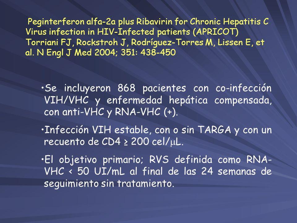 Se incluyeron 868 pacientes con co-infección VIH/VHC y enfermedad hepática compensada, con anti-VHC y RNA-VHC (+). Infección VIH estable, con o sin TA