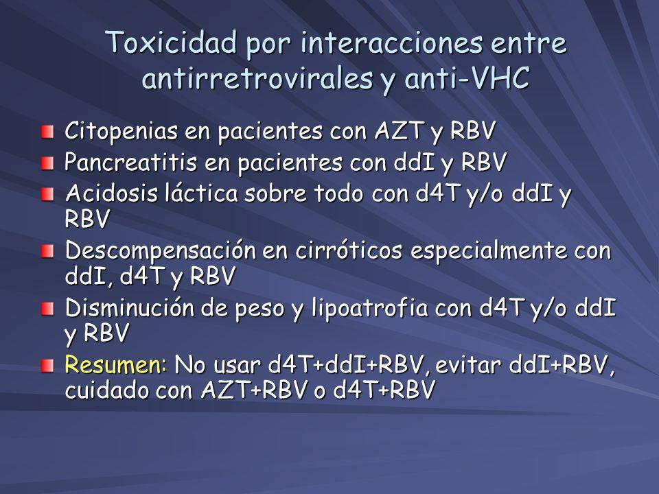Toxicidad por interacciones entre antirretrovirales y anti-VHC Citopenias en pacientes con AZT y RBV Pancreatitis en pacientes con ddI y RBV Acidosis
