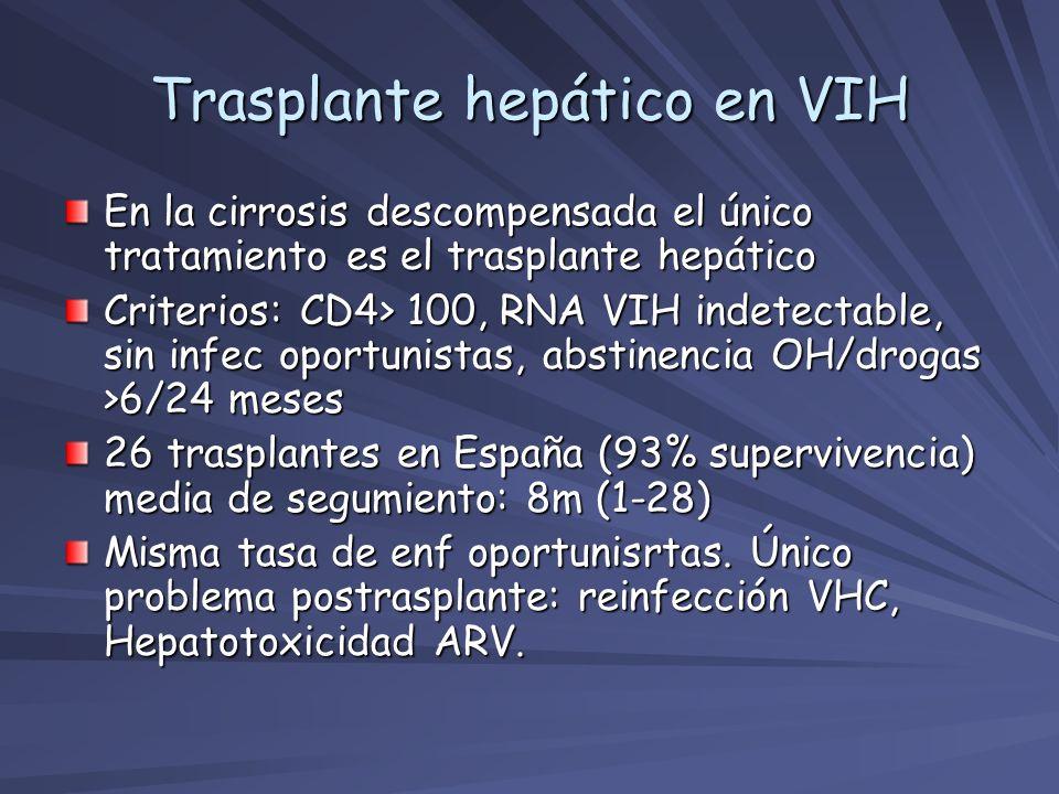 Trasplante hepático en VIH En la cirrosis descompensada el único tratamiento es el trasplante hepático Criterios: CD4> 100, RNA VIH indetectable, sin