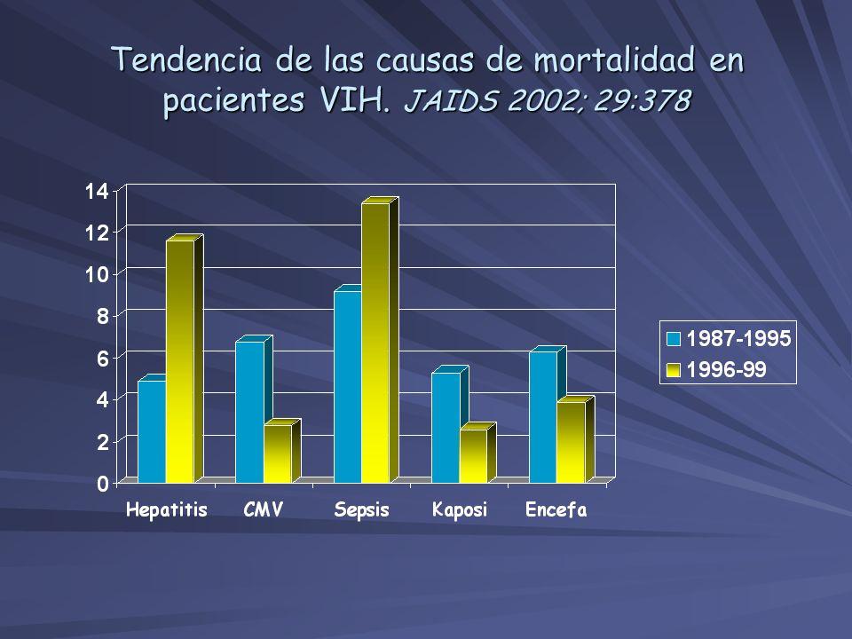 Tendencia de las causas de mortalidad en pacientes VIH. JAIDS 2002; 29:378