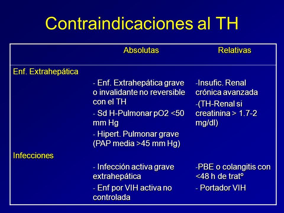Contraindicaciones al TH AbsolutasRelativas Enf. Extrahepática - Enf. Extrahepática grave o invalidante no reversible con el TH - Sd H-Pulmonar pO2 <5