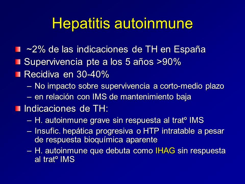 Hepatitis autoinmune ~2% de las indicaciones de TH en España ~2% de las indicaciones de TH en España Supervivencia pte a los 5 años >90% Recidiva en 3