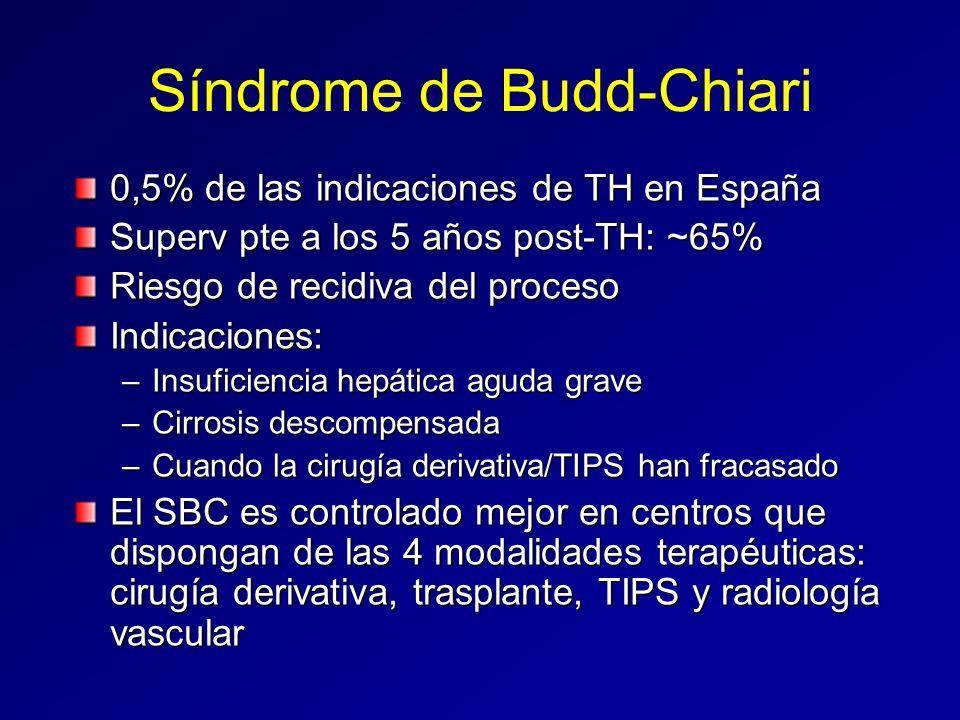 Síndrome de Budd-Chiari 0,5% de las indicaciones de TH en España Superv pte a los 5 años post-TH: ~65% Riesgo de recidiva del proceso Indicaciones: –I