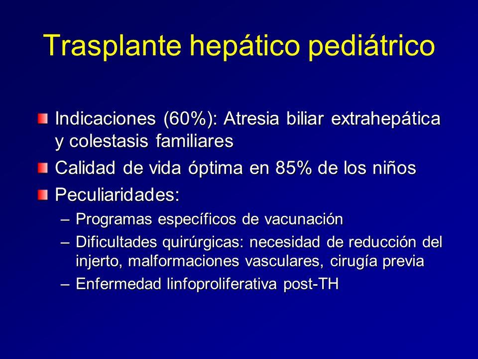 Trasplante hepático pediátrico Indicaciones (60%): Atresia biliar extrahepática y colestasis familiares Calidad de vida óptima en 85% de los niños Pec