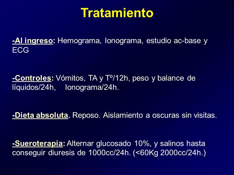 Tratamiento -Al ingreso: Hemograma, Ionograma, estudio ac-base y ECG -Controles: Vómitos, TA y Tº/12h, peso y balance de líquidos/24h, Ionograma/24h.