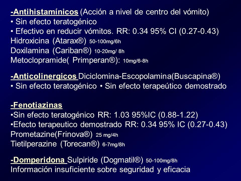 -Antihistamínicos (Acción a nivel de centro del vómito) Sin efecto teratogénico Efectivo en reducir vómitos. RR: 0.34 95% CI (0.27-0.43) Hidroxicina (