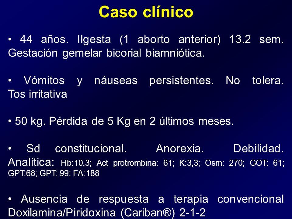 44 años. IIgesta (1 aborto anterior) 13.2 sem. Gestación gemelar bicorial biamniótica. Vómitos y náuseas persistentes. No tolera. Tos irritativa 50 kg