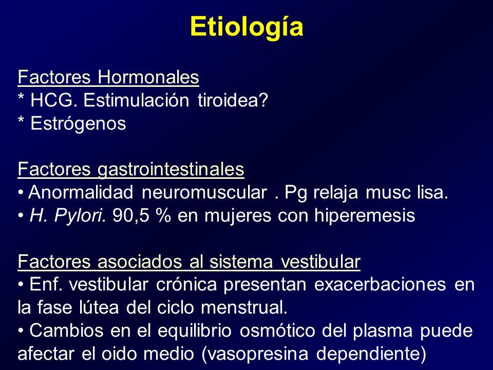 Etiología Factores Hormonales * HCG. Estimulación tiroidea? * Estrógenos Factores gastrointestinales Anormalidad neuromuscular. Pg relaja musc lisa. H