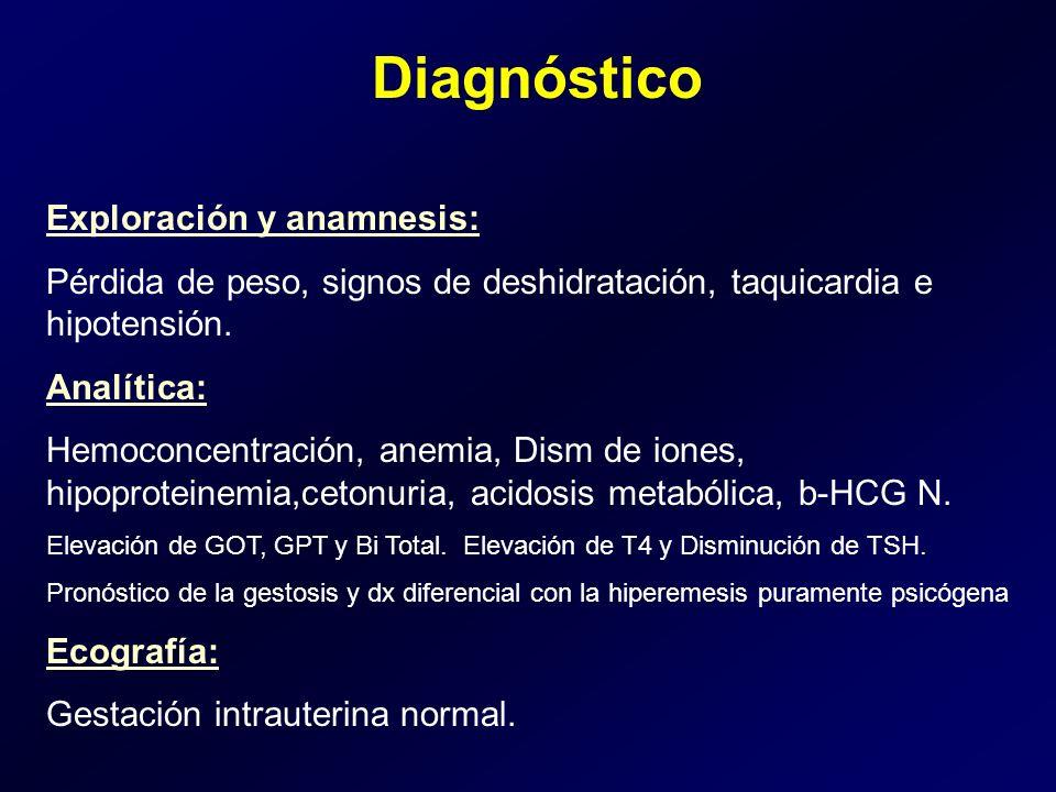 Diagnóstico Exploración y anamnesis: Pérdida de peso, signos de deshidratación, taquicardia e hipotensión. Analítica: Hemoconcentración, anemia, Dism