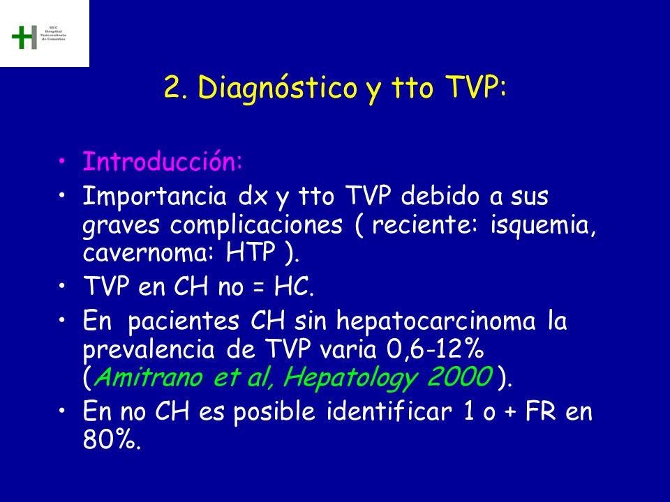 2. Diagnóstico y tto TVP: Introducción: Importancia dx y tto TVP debido a sus graves complicaciones ( reciente: isquemia, cavernoma: HTP ). TVP en CH